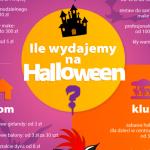 Ile jesteśmy skłonni wydać na halloweenowe zabawy?