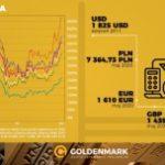 Rekordowe półrocze na rynku złota w Polsce i na świecie