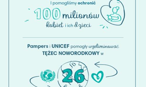 PAMPERS I UNICEF: PIONIERSKA WSPÓŁPRACA, KTÓRA POMOGŁA URATOWAĆ ŻYCIE OKOŁO 1 MILIONA NOWORODKÓW