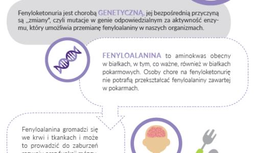 Poznaj fenyloketonurię – rzadką chorobę metaboliczną.